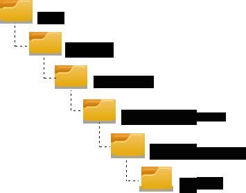 layout-image